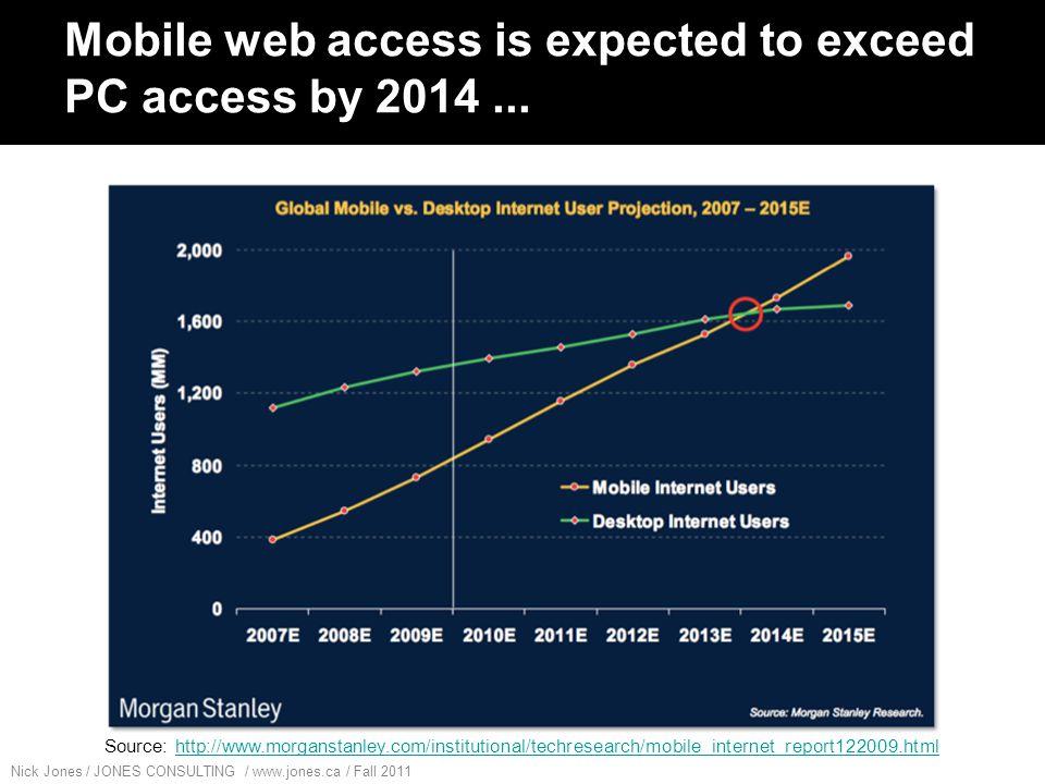 Nick Jones / JONES CONSULTING / www.jones.ca / Fall 2011 Implication of mobile size & growth.