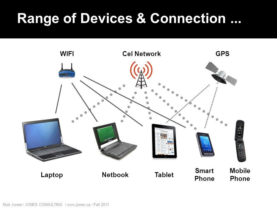 Nick Jones / JONES CONSULTING / www.jones.ca / Fall 2011 Mobile is an amazing opportunity...