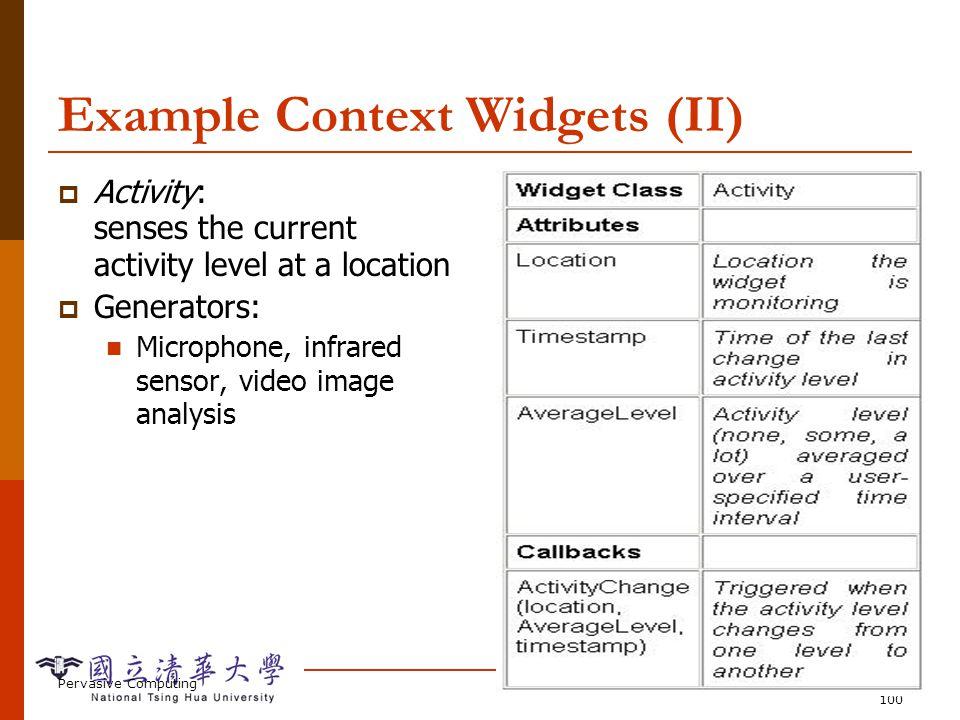 Pervasive ComputingContext-aware Computing- 100 Example Context Widgets (II) Activity: senses the current activity level at a location Generators: Mic