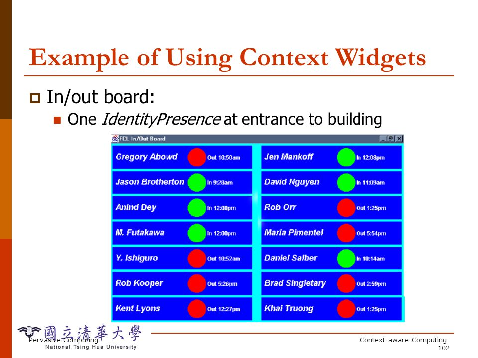 Pervasive ComputingContext-aware Computing- 102 Example of Using Context Widgets In/out board: One IdentityPresence at entrance to building