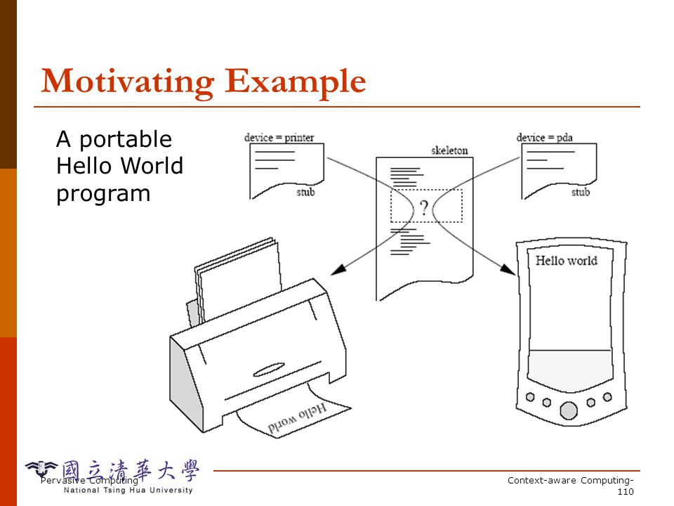 Pervasive ComputingContext-aware Computing- 110 Motivating Example A portable Hello World program