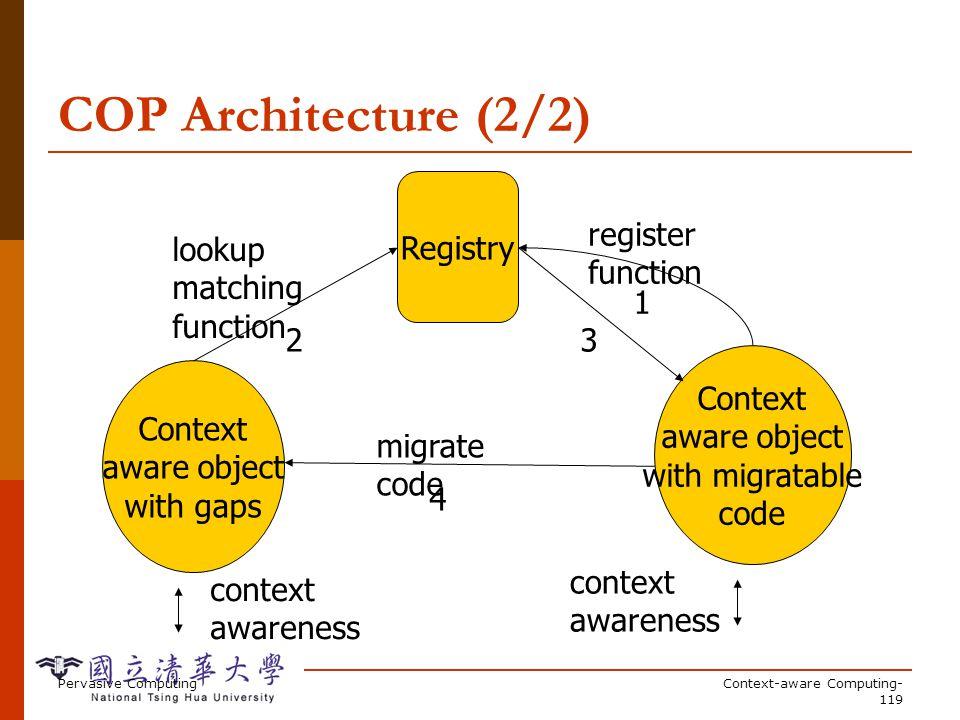 Pervasive ComputingContext-aware Computing- 119 COP Architecture (2/2) Context aware object with migratable code Registry Context aware object with ga
