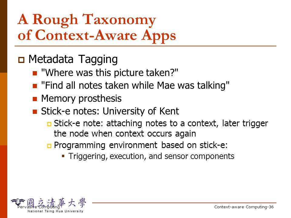 Pervasive ComputingContext-aware Computing-36 A Rough Taxonomy of Context-Aware Apps Metadata Tagging