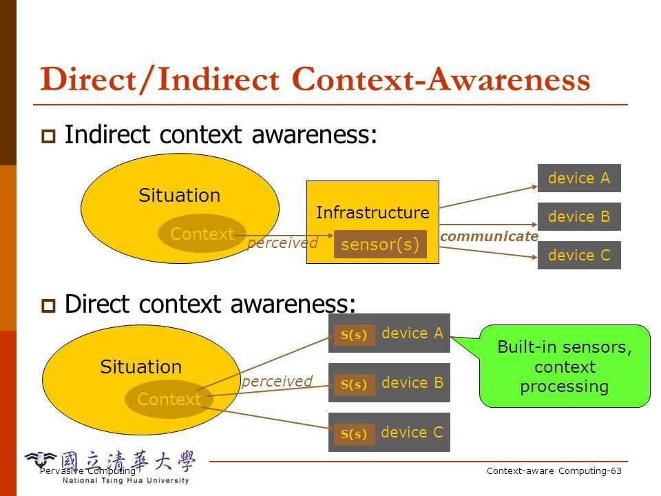 Pervasive ComputingContext-aware Computing-63 Direct/Indirect Context-Awareness Indirect context awareness: Direct context awareness: Situation Contex