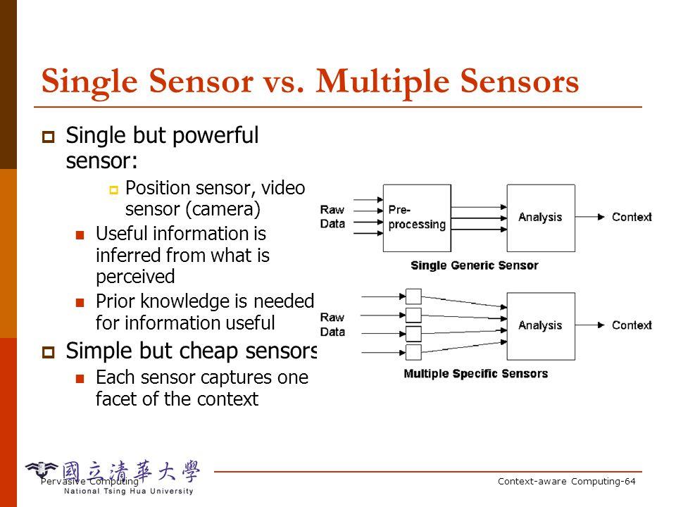 Pervasive ComputingContext-aware Computing-64 Single Sensor vs. Multiple Sensors Single but powerful sensor: Position sensor, video sensor (camera) Us