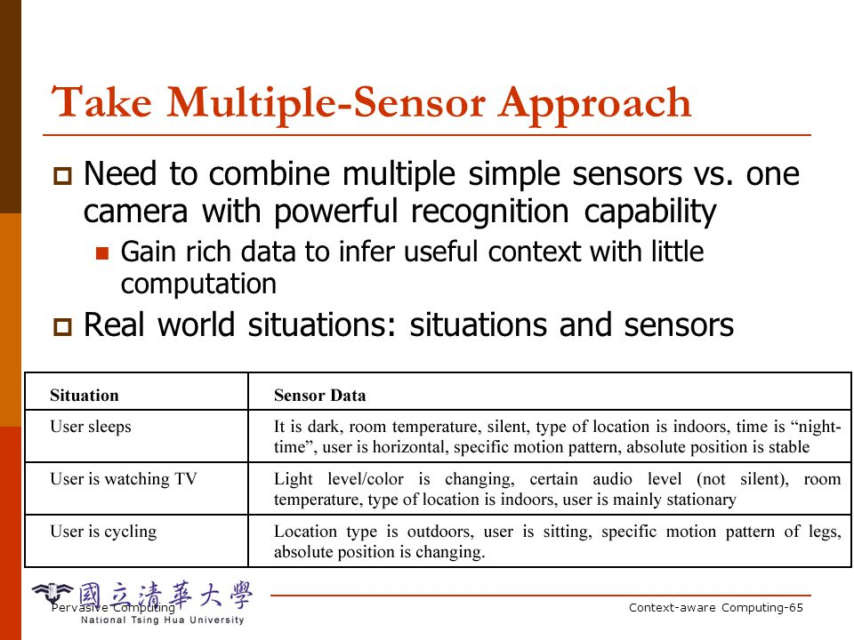Pervasive ComputingContext-aware Computing-65 Take Multiple-Sensor Approach Need to combine multiple simple sensors vs. one camera with powerful recog