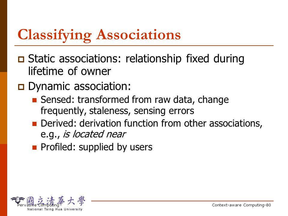 Pervasive ComputingContext-aware Computing-80 Static associations: relationship fixed during lifetime of owner Dynamic association: Sensed: transforme