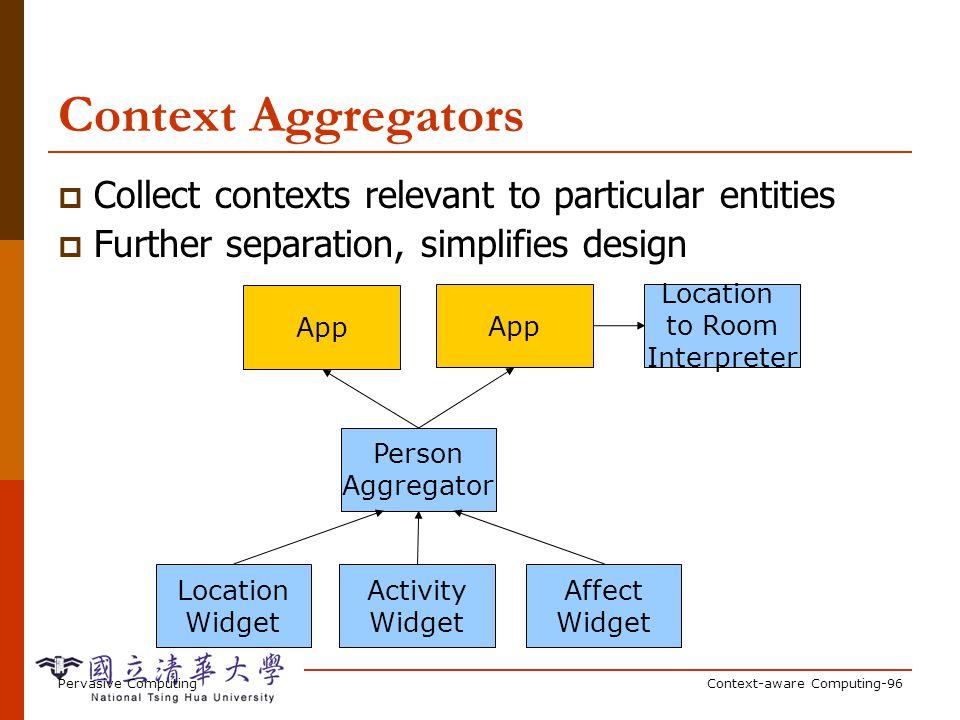 Pervasive ComputingContext-aware Computing-96 App Person Aggregator Activity Widget Affect Widget App Location Widget Location to Room Interpreter Con