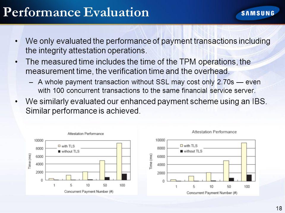 18 Performance Evaluation We only evaluated the performance of payment transactions including the integrity attestation operations. The measured time