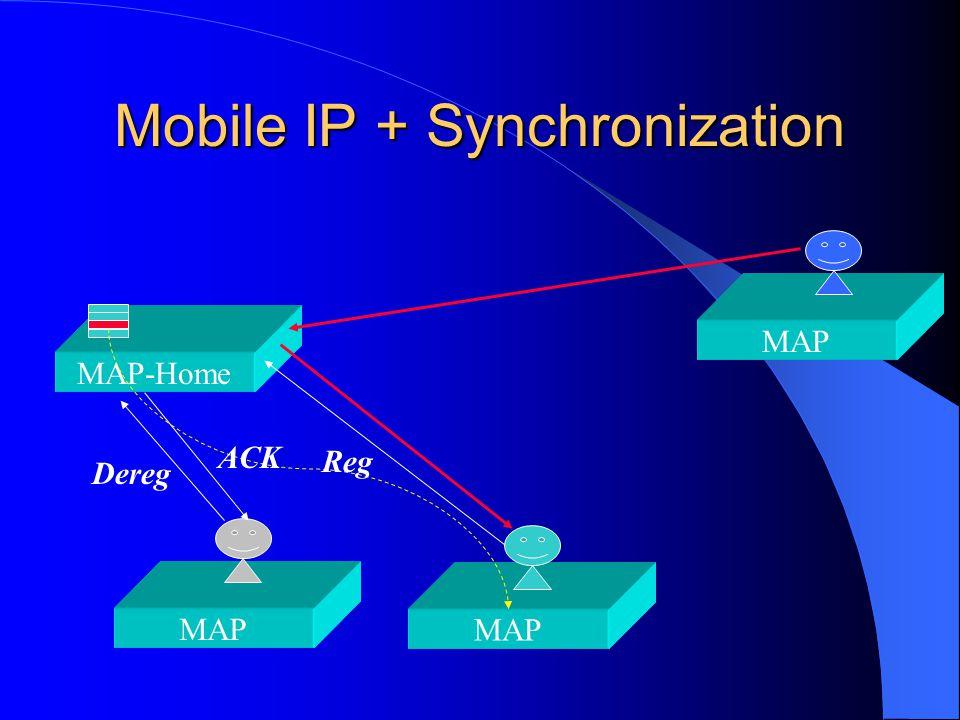 MAP-Home MAP Mobile IP + Synchronization MAP Dereg ACK Reg