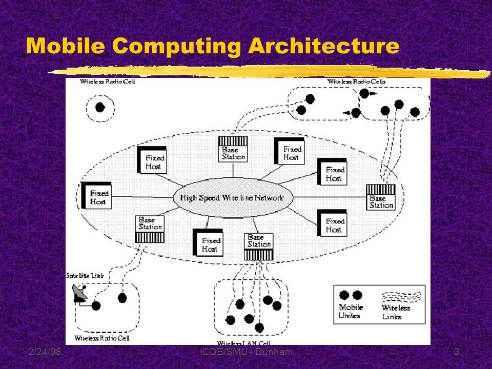 2/24/98ICDE/SMU - Dunham3 Mobile Computing Architecture