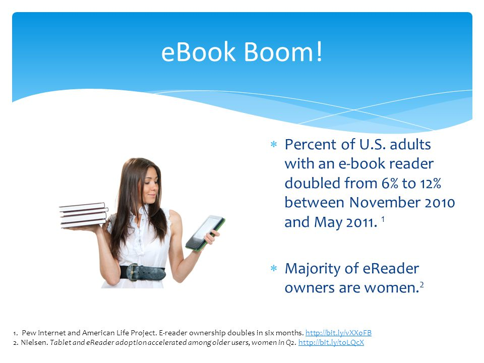 eBook Boom! Percent of U.S. adults with an e-book reader doubled from 6% to 12% between November 2010 and May 2011. 1 Majority of eReader owners are w