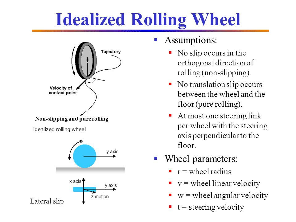 Idealized Rolling Wheel Assumptions: No slip occurs in the orthogonal direction of rolling (non-slipping). No translation slip occurs between the whee