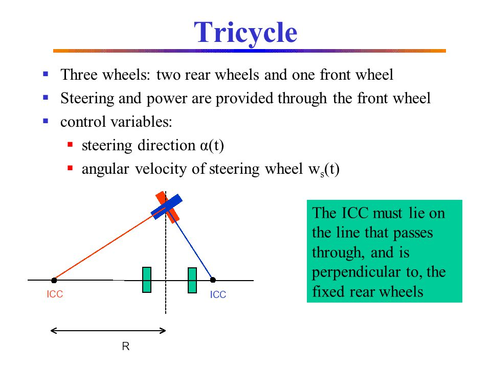Tricycle Three wheels: two rear wheels and one front wheel Steering and power are provided through the front wheel control variables: steering directi