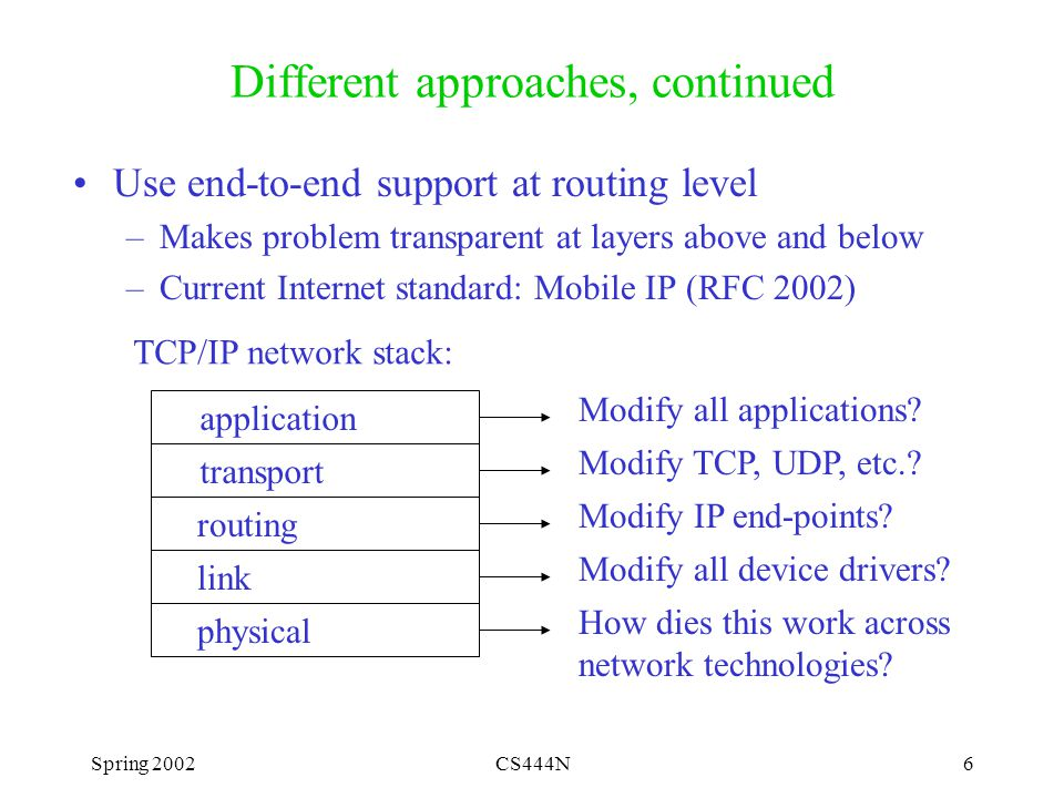 Spring 2002CS444N17 Obtaining a foreign IP address Can we expect to obtain an IP address.