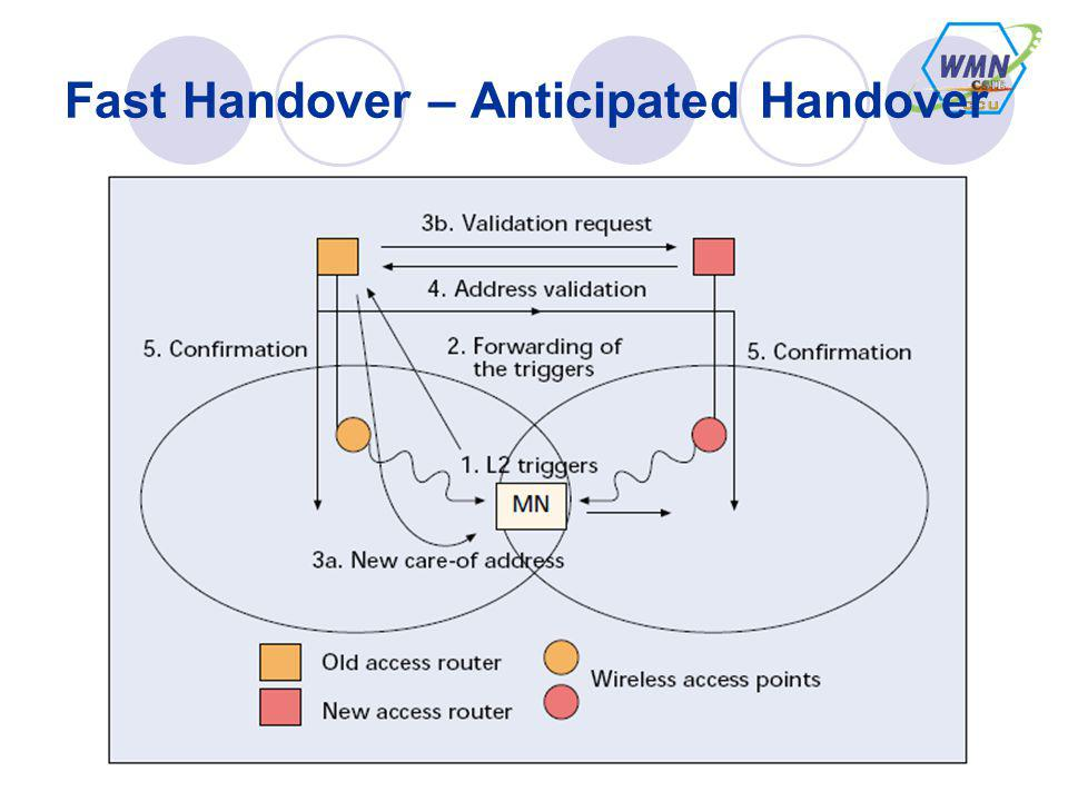 Fast Handover – Anticipated Handover