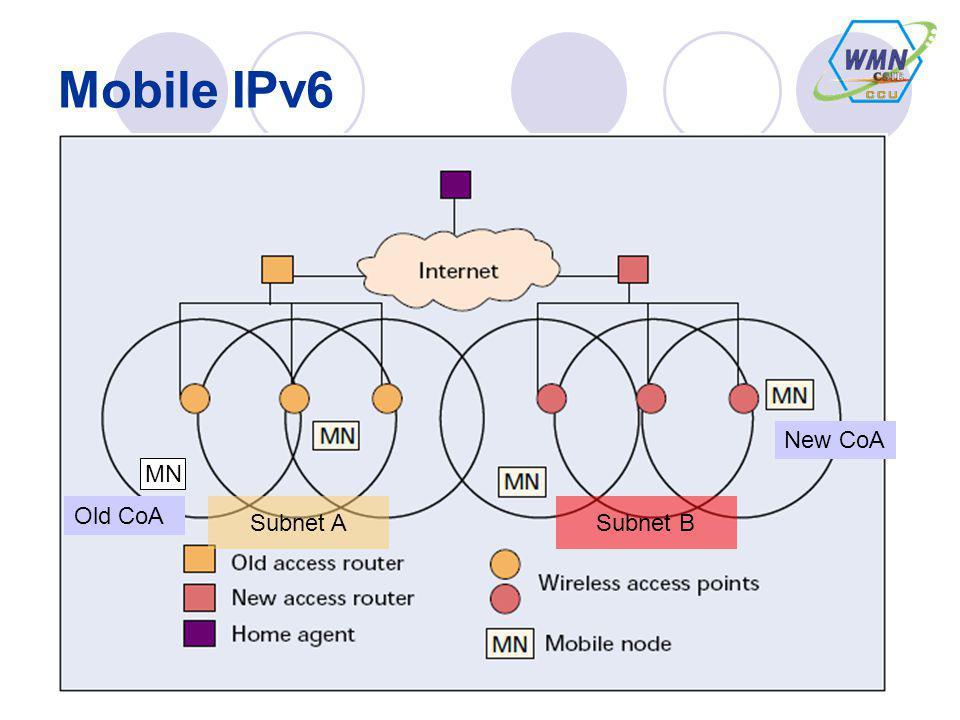 Mobile IPv6 MN Subnet ASubnet B New CoA Old CoA