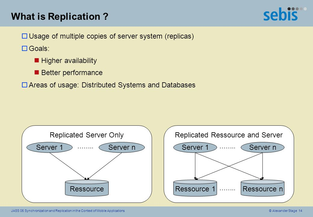 © Alexander Stage 14JASS 05 Synchronization and Replication in the Context of Mobile Applications What is Replication .