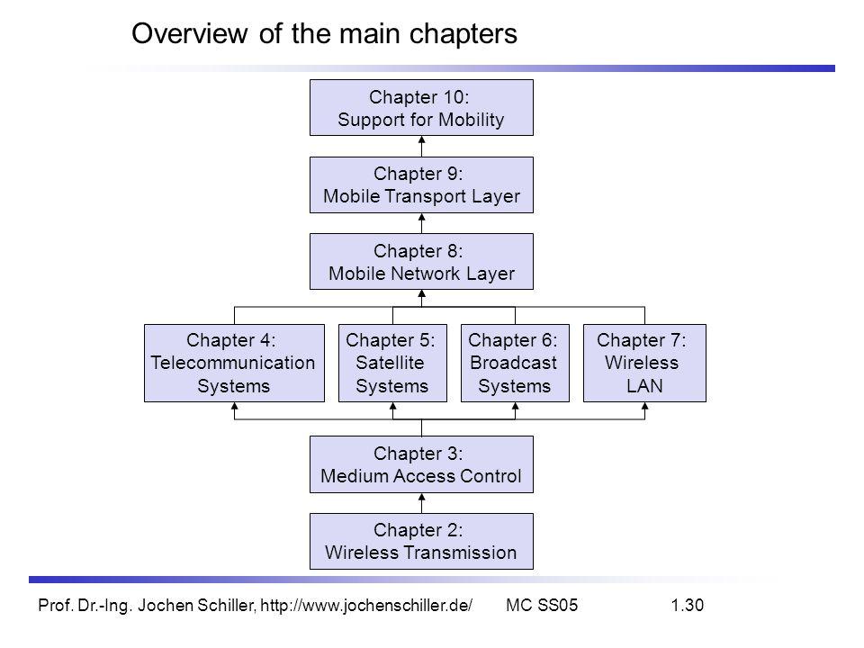 Prof. Dr.-Ing. Jochen Schiller, http://www.jochenschiller.de/MC SS051.30 Overview of the main chapters Chapter 2: Wireless Transmission Chapter 3: Med