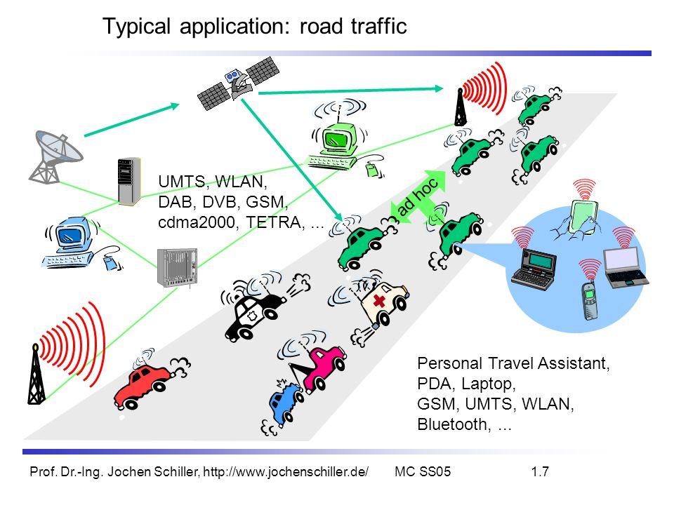 Prof. Dr.-Ing. Jochen Schiller, http://www.jochenschiller.de/MC SS051.7 Typical application: road traffic ad hoc UMTS, WLAN, DAB, DVB, GSM, cdma2000,