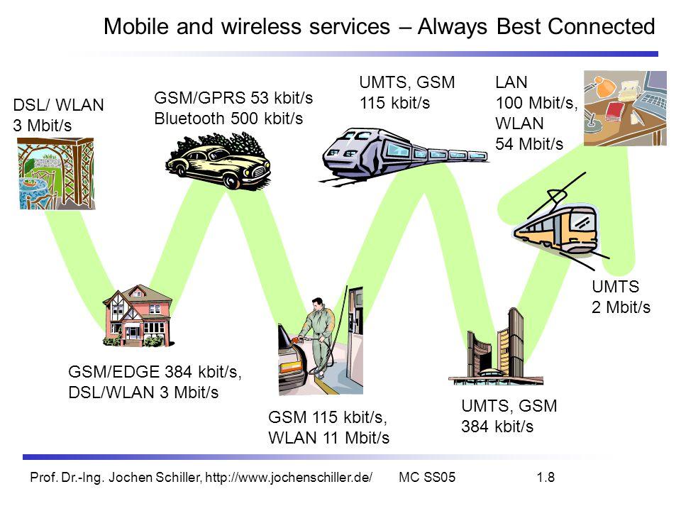 Prof. Dr.-Ing. Jochen Schiller, http://www.jochenschiller.de/MC SS051.8 Mobile and wireless services – Always Best Connected UMTS 2 Mbit/s UMTS, GSM 3