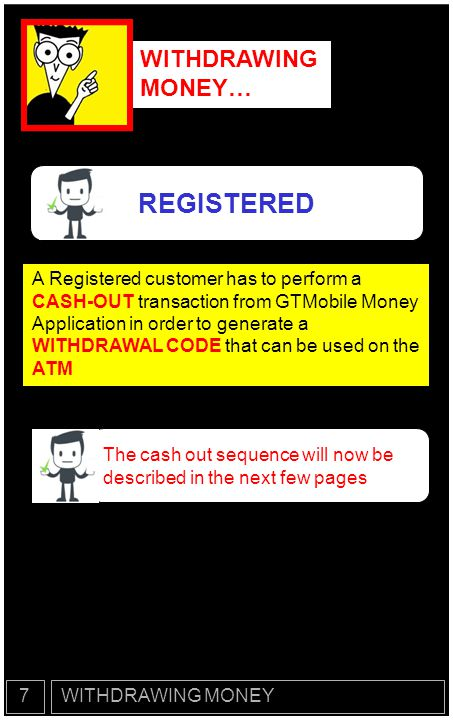 Locate MY ACCOUNT in your mobile money MENU and click on it. WITHDRAWING MONEY7 REGISTERED