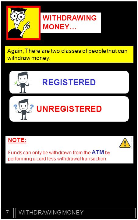 WITHDRAWING MONEY… WITHDRAWING MONEY7 REGISTERED