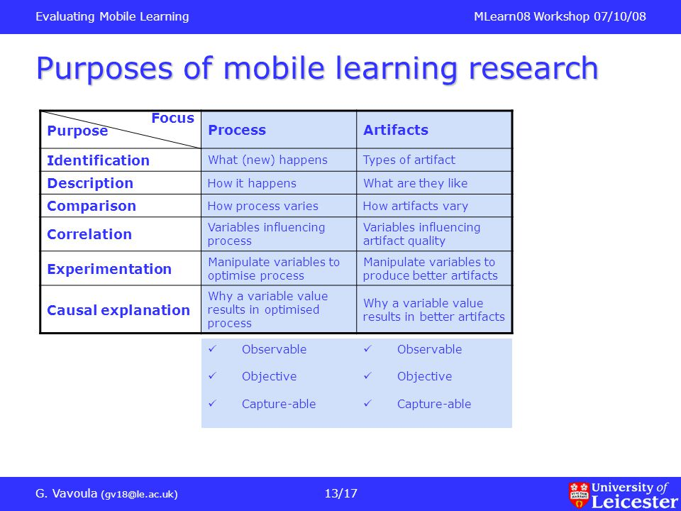 Evaluating Mobile LearningMLearn08 Workshop 07/10/08 G.