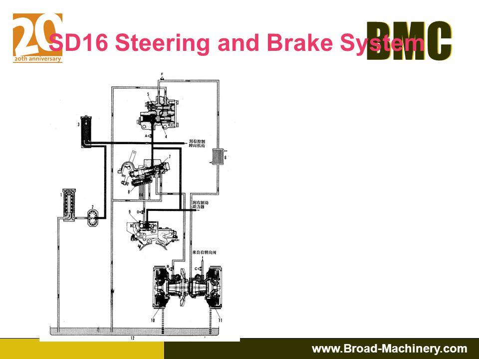 BMC www.Broad-Machinery.com BMC SD16 Transmission System