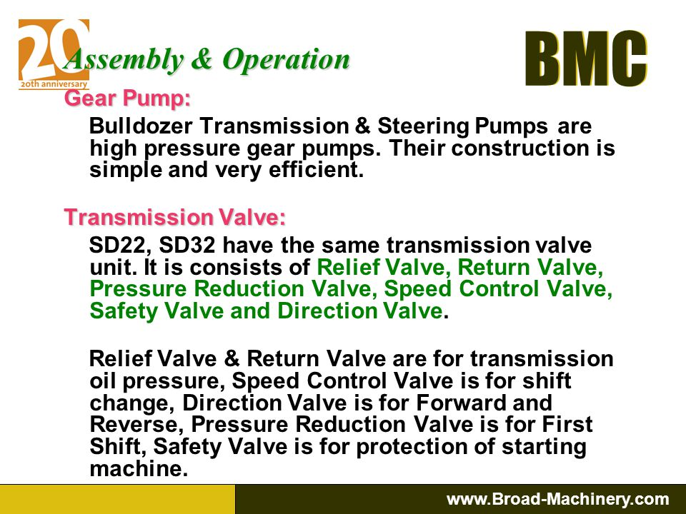 BMC www.Broad-Machinery.com BMC Chapter Two Hydraulic System Assembly