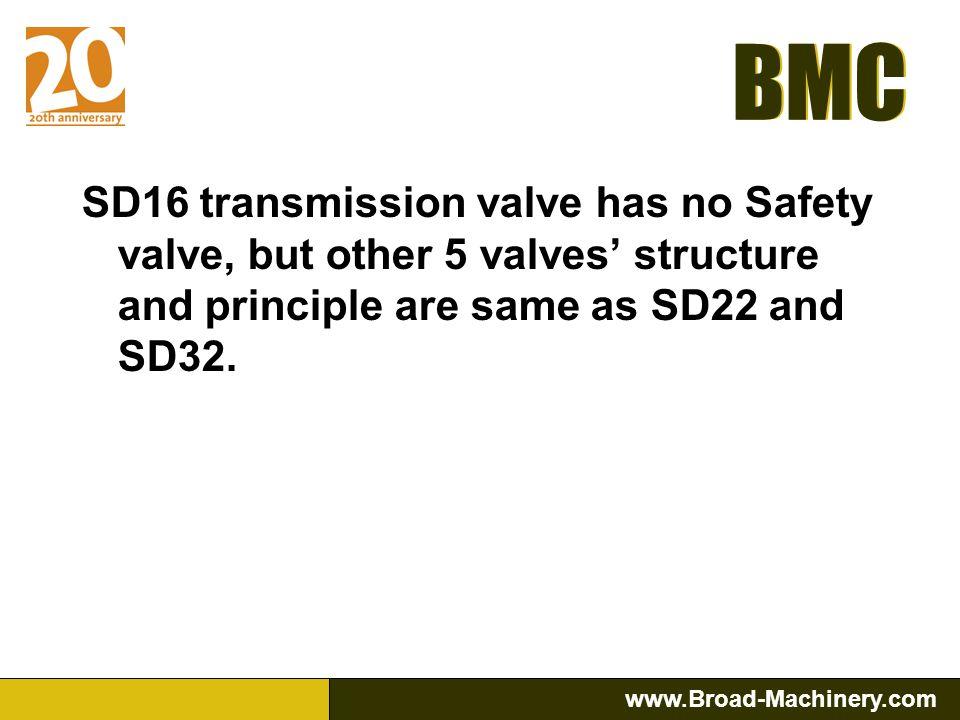 BMC www.Broad-Machinery.com BMC SD22, SD32 Transmission Valve