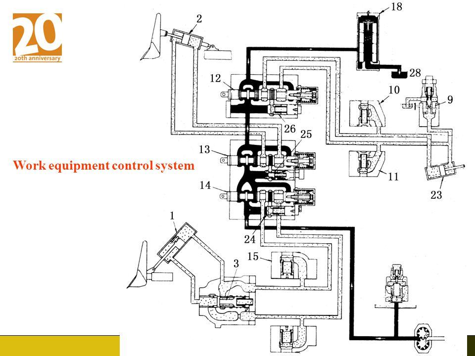 BMC www.Broad-Machinery.com BMC Steering Valve Steering Relief Valve