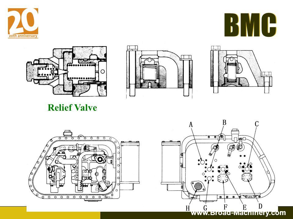 BMC www.Broad-Machinery.com BMC Work equipment control system