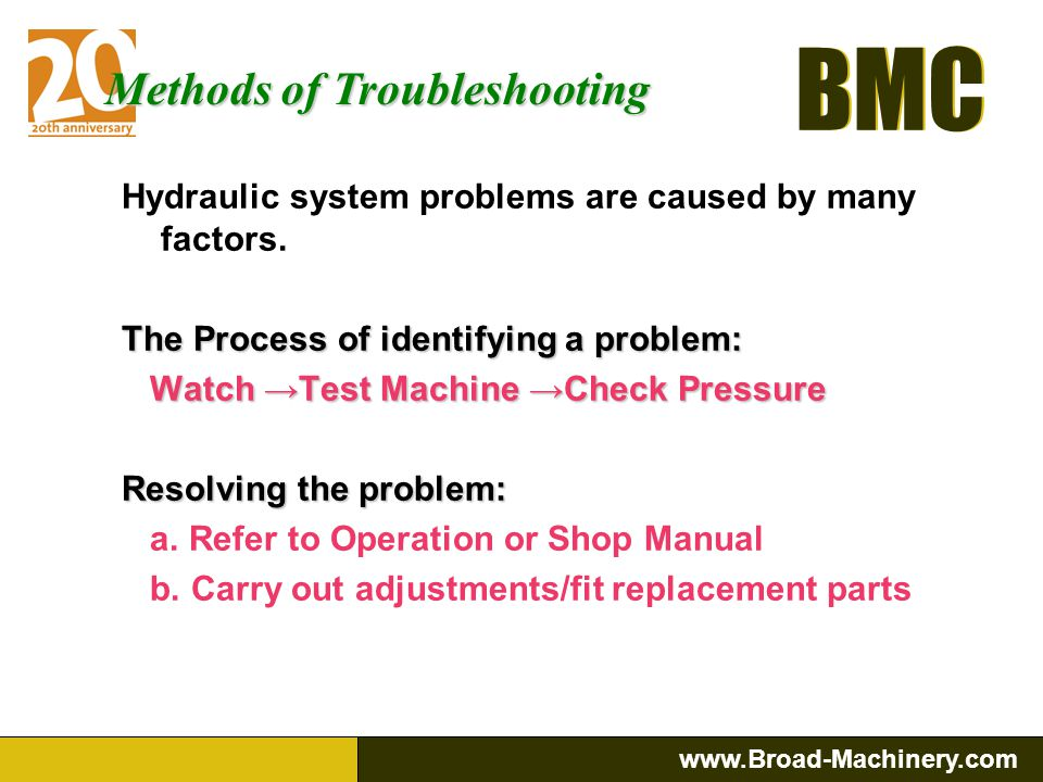 www.Broad-Machinery.com BMC Chapter Three Troubleshooting & Problem Solving