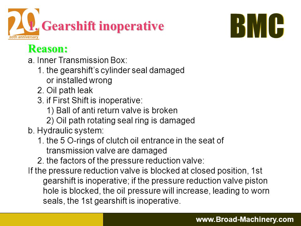 BMC www.Broad-Machinery.com BMC Transmission Problems Solving