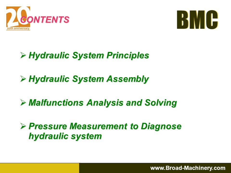 BMC www.Broad-Machinery.com BMC Bulldozer Hydraulic System