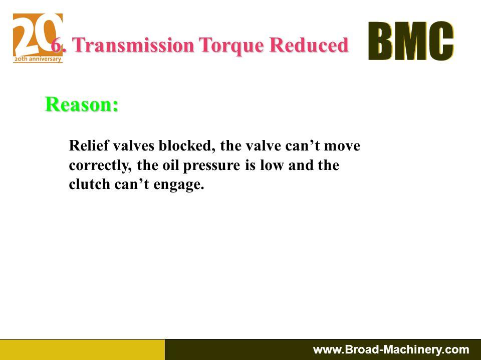BMC www.Broad-Machinery.com BMC 5. Hot machine no drive, but cold machine is normal. 5. Hot machine no drive, but cold machine is normal.Reason: The s
