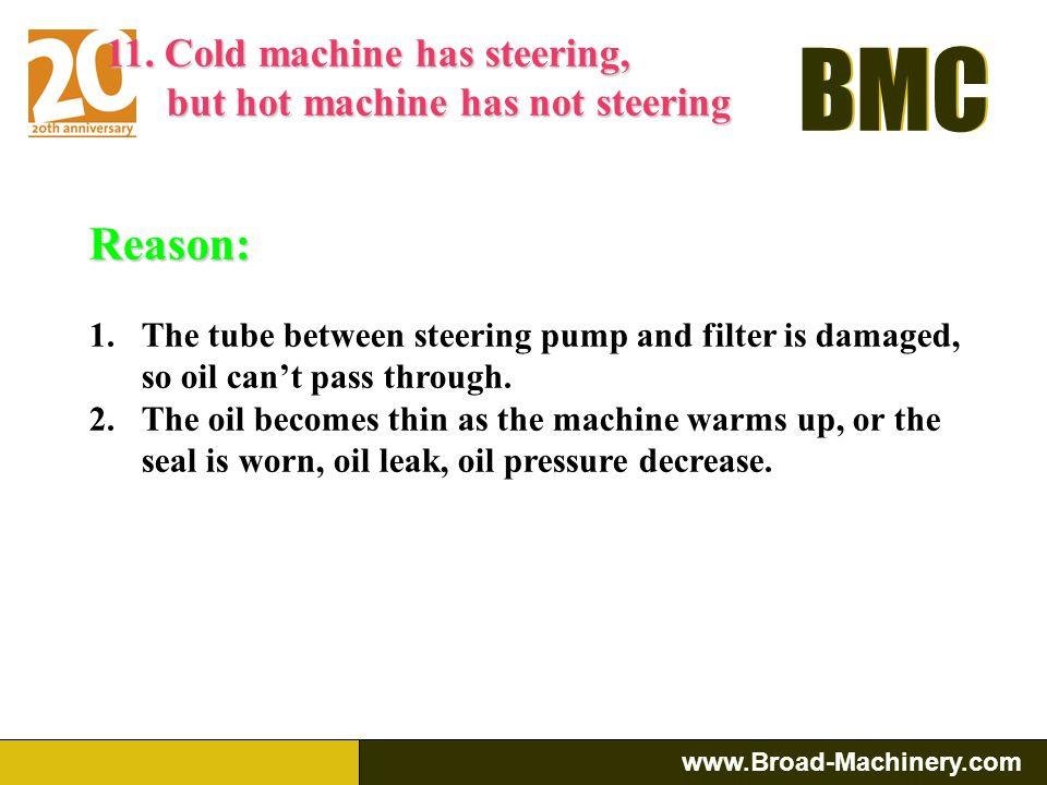 BMC www.Broad-Machinery.com BMC Reason: 1.S tube o-ring is damaged 2.Clutch intake oil rotation seal is damaged 3.Clutch piston seal is damaged 10. On