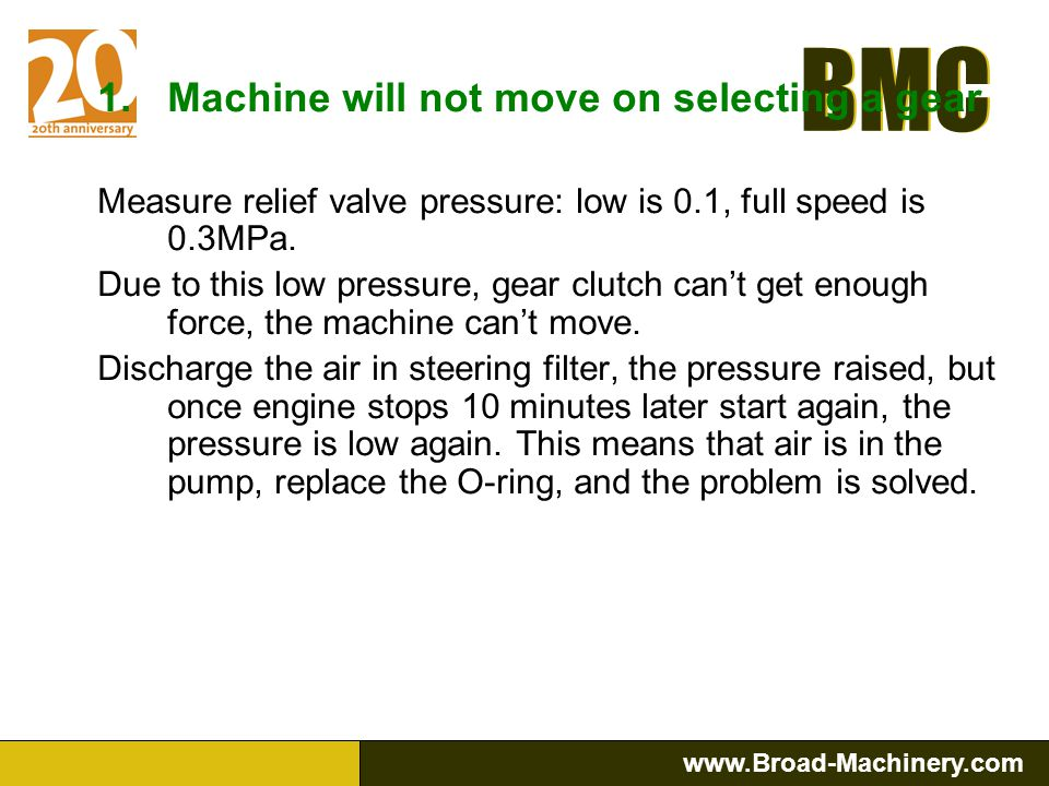 BMC www.Broad-Machinery.com BMC Examples for Diagnosing Pressure Measurements