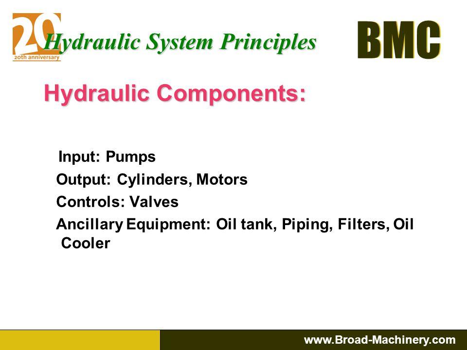 BMC www.Broad-Machinery.com BMC Chapter One Hydraulic System Principles