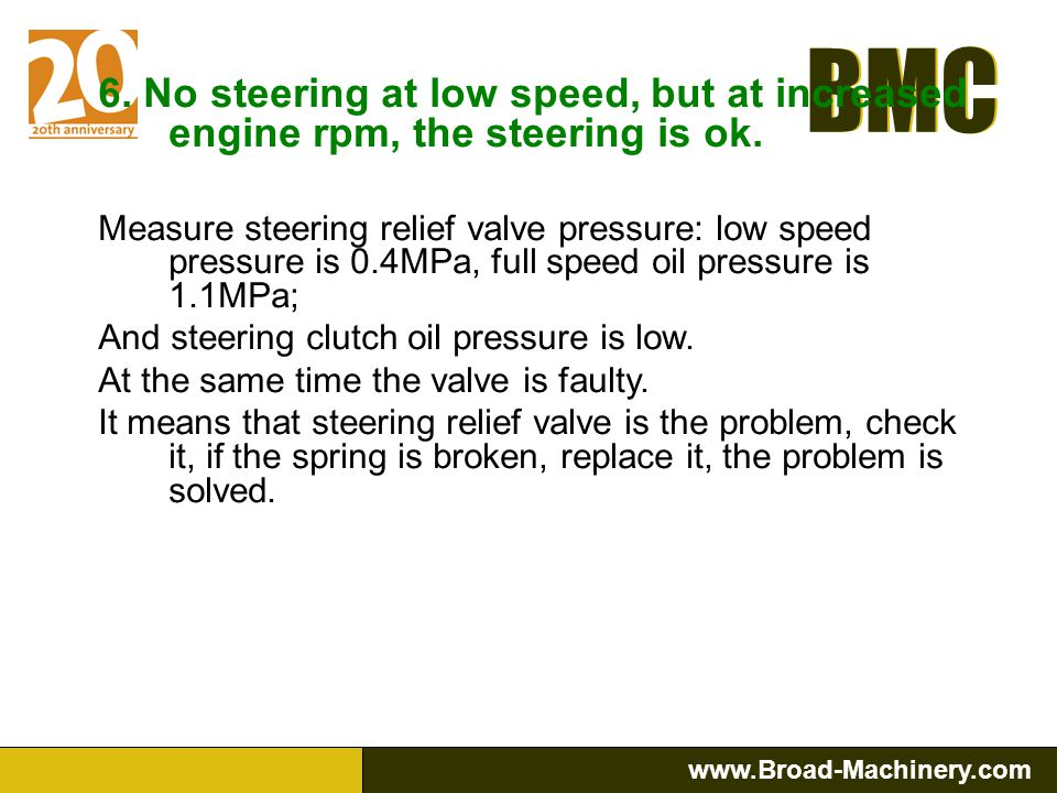 BMC www.Broad-Machinery.com BMC 5. If hydraulic oil temperature high, long term working, then the valve will block easily Measure transmission valve,