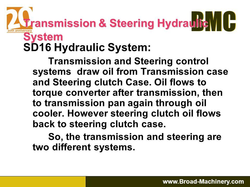 BMC www.Broad-Machinery.com BMC SD22 Hydraulic System