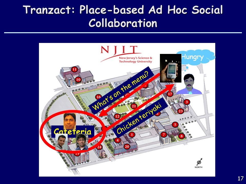 17 Tranzact: Place-based Ad Hoc Social Collaboration Whats on the menu.