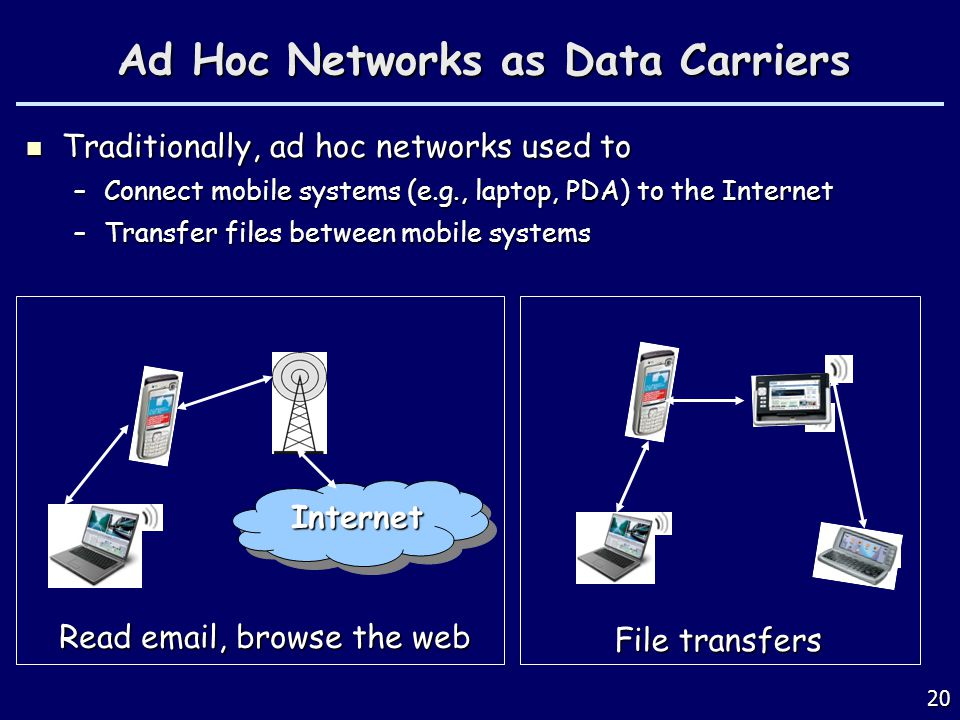 20 Ad Hoc Networks as Data Carriers Traditionally, ad hoc networks used to Traditionally, ad hoc networks used to –Connect mobile systems (e.g., lapto