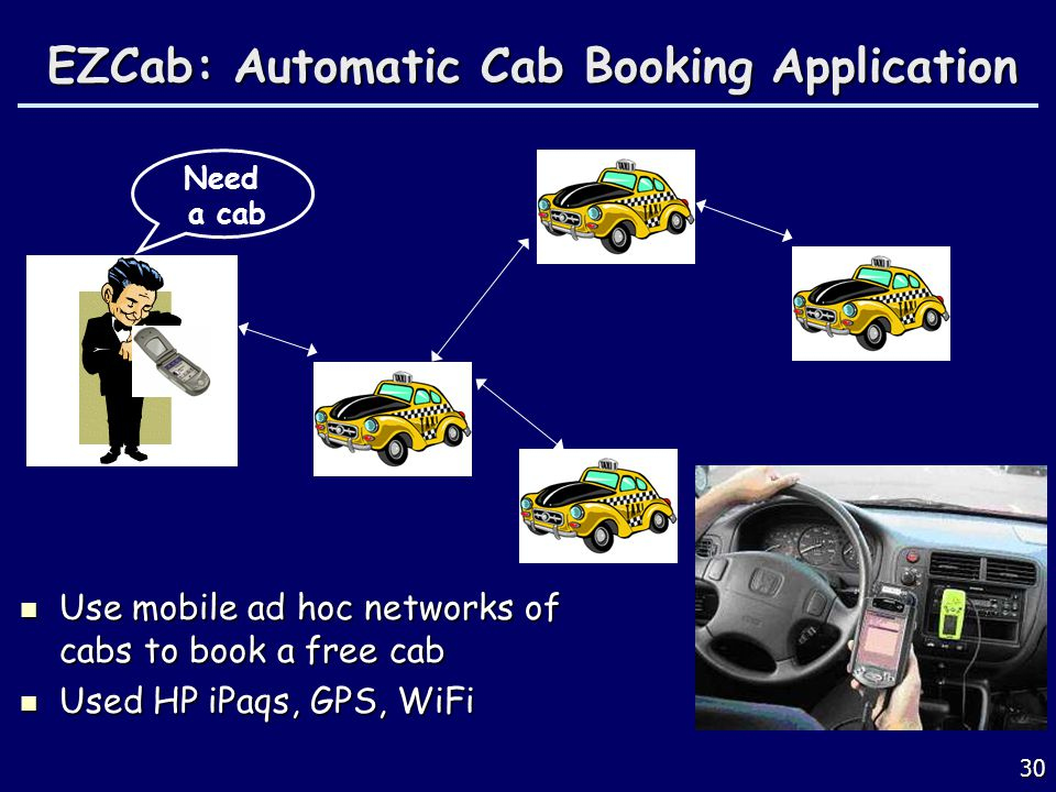 30 EZCab: Automatic Cab Booking Application Need a cab Use mobile ad hoc networks of cabs to book a free cab Use mobile ad hoc networks of cabs to book a free cab Used HP iPaqs, GPS, WiFi Used HP iPaqs, GPS, WiFi