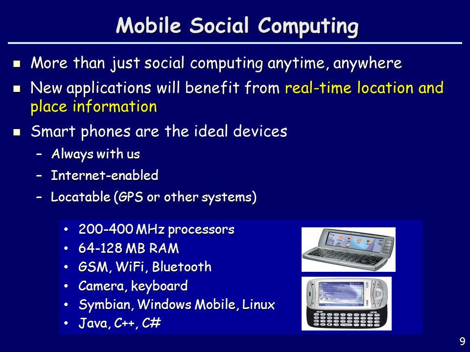200-400 MHz processors 200-400 MHz processors 64-128 MB RAM 64-128 MB RAM GSM, WiFi, Bluetooth GSM, WiFi, Bluetooth Camera, keyboard Camera, keyboard
