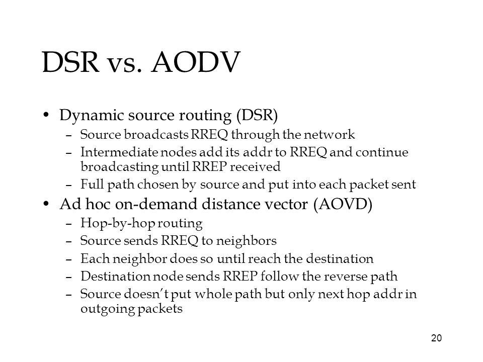 20 DSR vs.