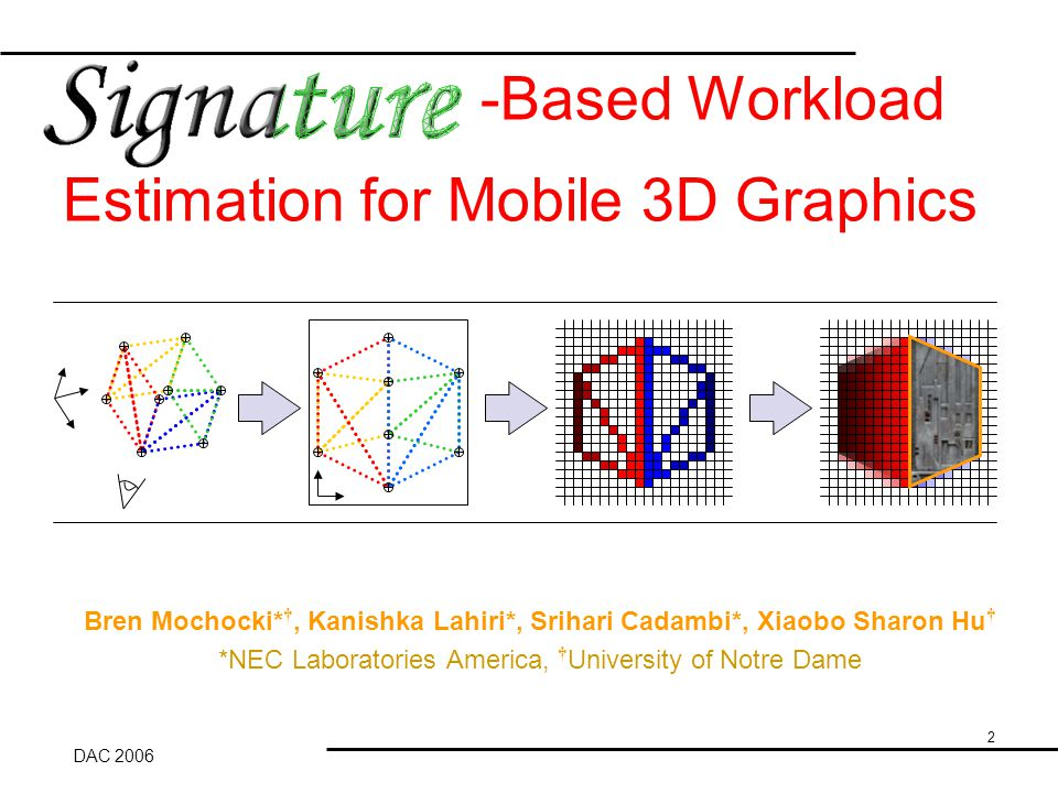 13 Example Signature Table Application Frame Buffer Workload Prediction SignatureWorkload 1.0e4 extract signature measure workload Default end frame extract Signature: 3D Pipeline