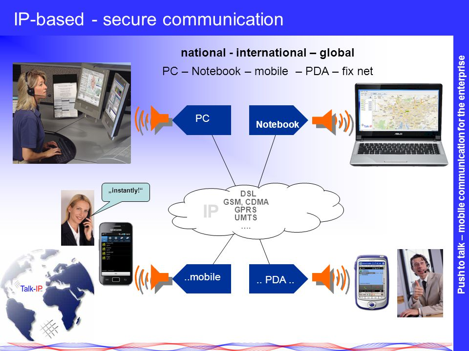 Push to talk – mobile communication for the enterprise Our Software on PC – map view on position