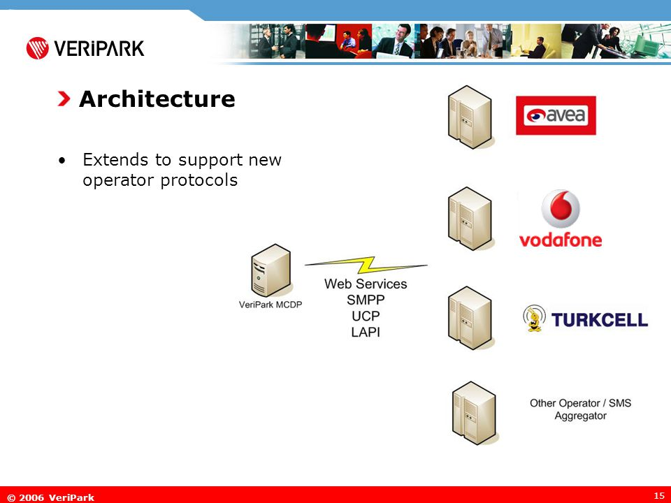 © 2006 VeriPark 15 Architecture Extends to support new operator protocols